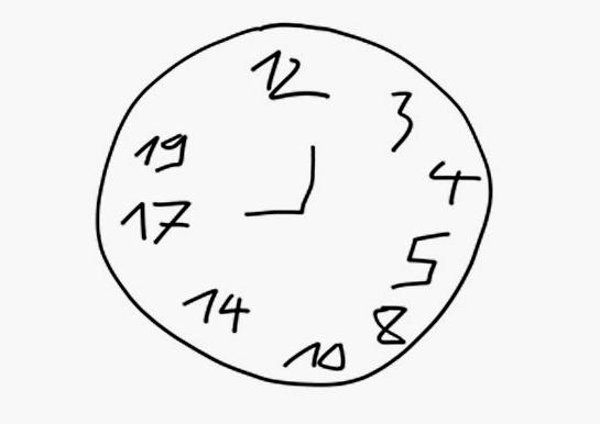 Uhren-Zeichnen-Test malt der Patient in einen leeren Kreis das Zifferblatt einer Uhr